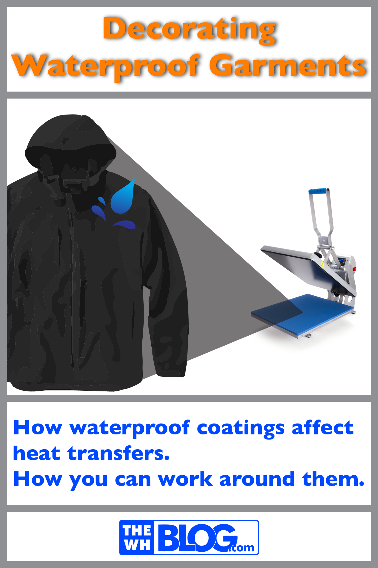 Blog Article Cover: Decorating waterproof garments