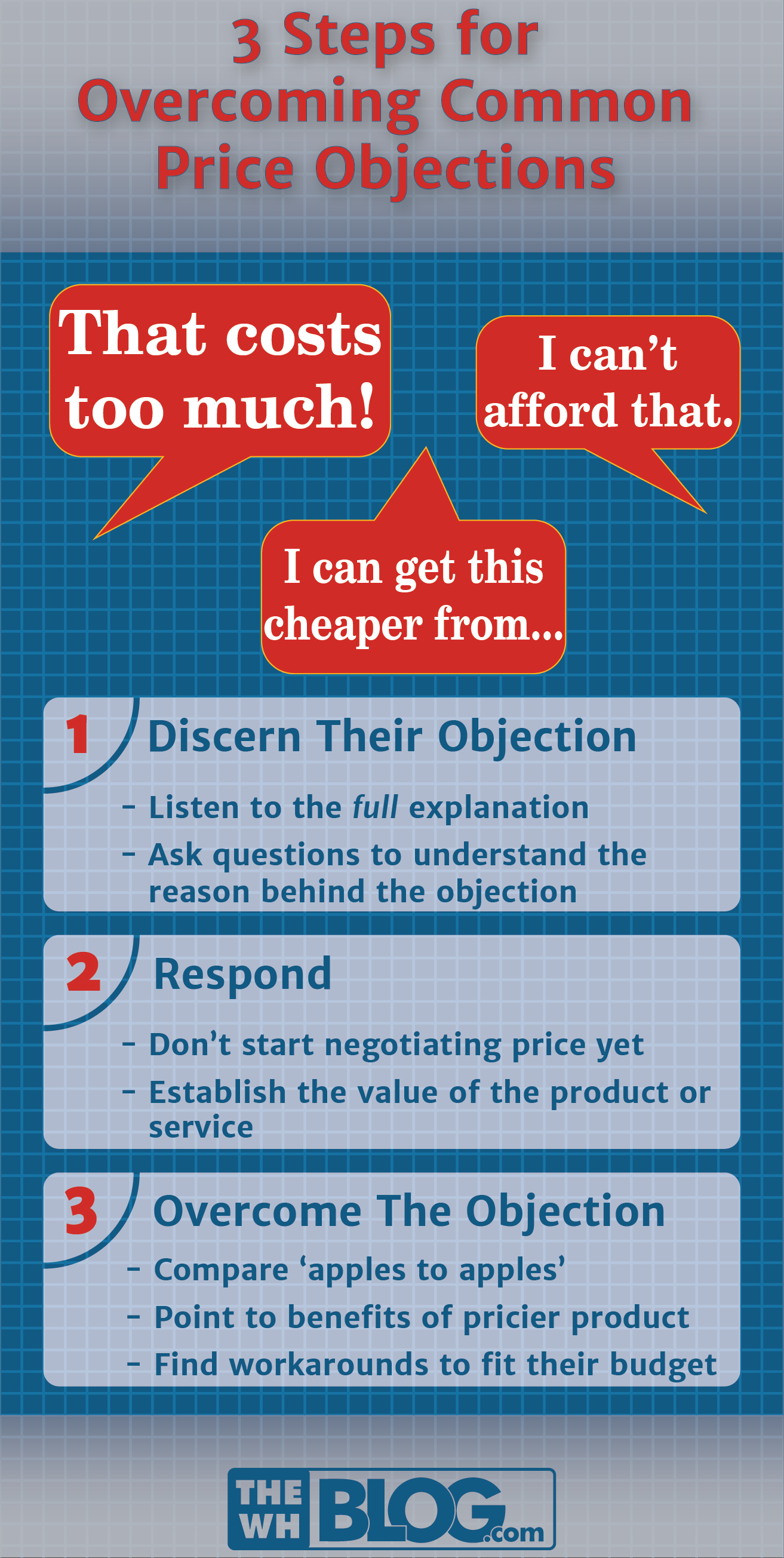 3 Steps for overcoming common price objections inforgraph